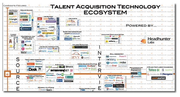 talent-tech-landscape