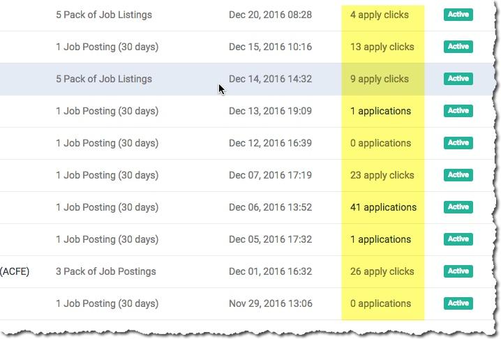 Apply data from Smart Job Board dashboard.
